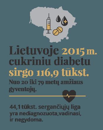 hipertenzijos priežastis sergant cukriniu diabetu)