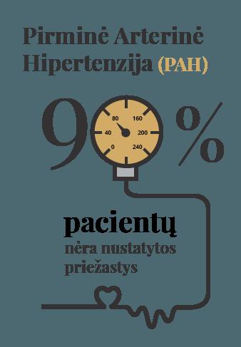 po operacijos hipertenzija